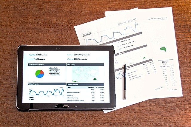 Analysis and charts